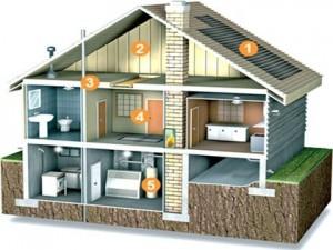 green-house-thumb-medium